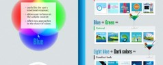 Blue color is ruling the web