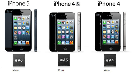 Comparing iPhone models