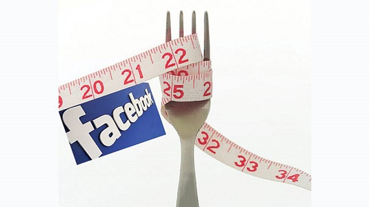 Facebook & Eating disorders